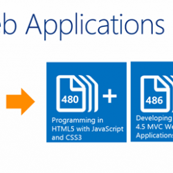 Get MCSD Web Application Certification For Web Developer Jobs