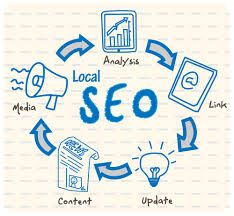 What You Need to Know when Searching for Quality SEO Services